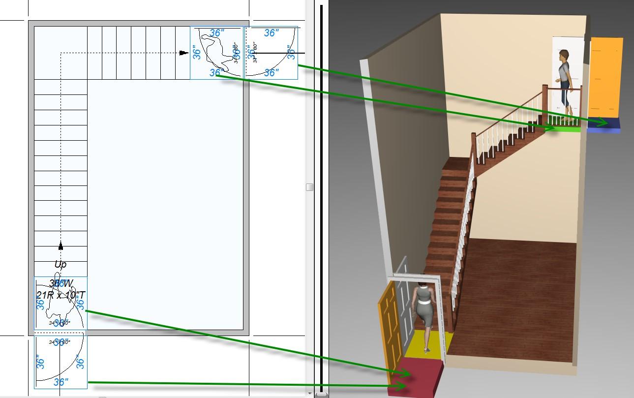 Stairs Usage Areas