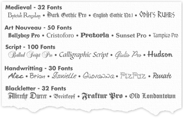 Fonts Collection Library