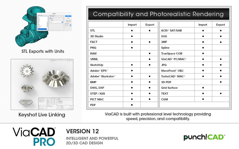 ViaCAD-Pro